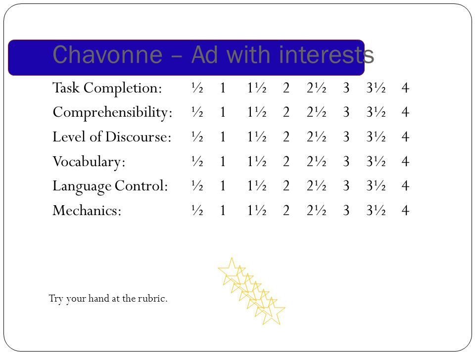 Chavonne – Ad with interests Task Completion: Comprehensibility: Level of Discourse: Vocabulary: Language Control: Mechanics: ½ 1 1½ 2 2½ 3 3½ 4 Try your hand at the rubric.