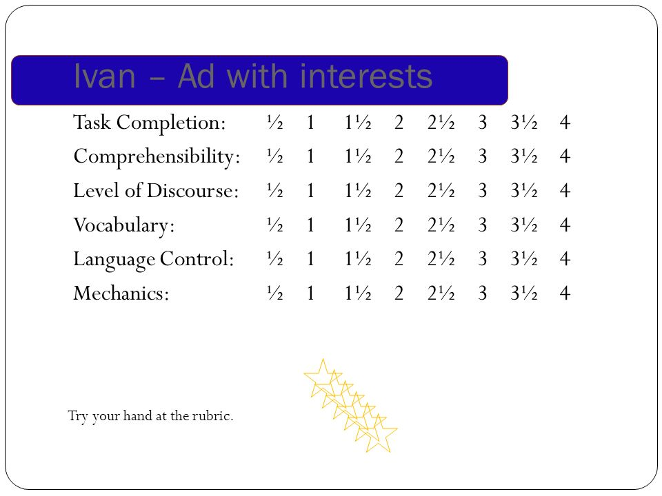 Ivan – Ad with interests Task Completion: Comprehensibility: Level of Discourse: Vocabulary: Language Control: Mechanics: ½ 1 1½ 2 2½ 3 3½ 4 Try your hand at the rubric.