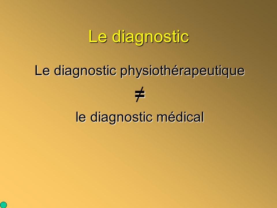 Le diagnostic Le diagnostic physiothérapeutique = le diagnostic médical