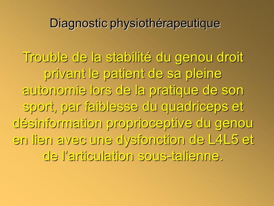Diagnostic physiothérapeutique Trouble de la stabilité du genou droit privant le patient de sa pleine autonomie lors de la pratique de son sport, par