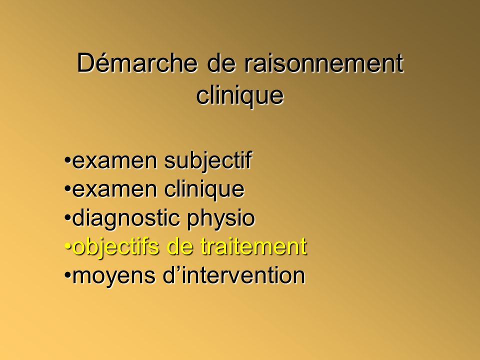 Démarche de raisonnement clinique examen subjectifexamen subjectif examen cliniqueexamen clinique diagnostic physiodiagnostic physio objectifs de trai