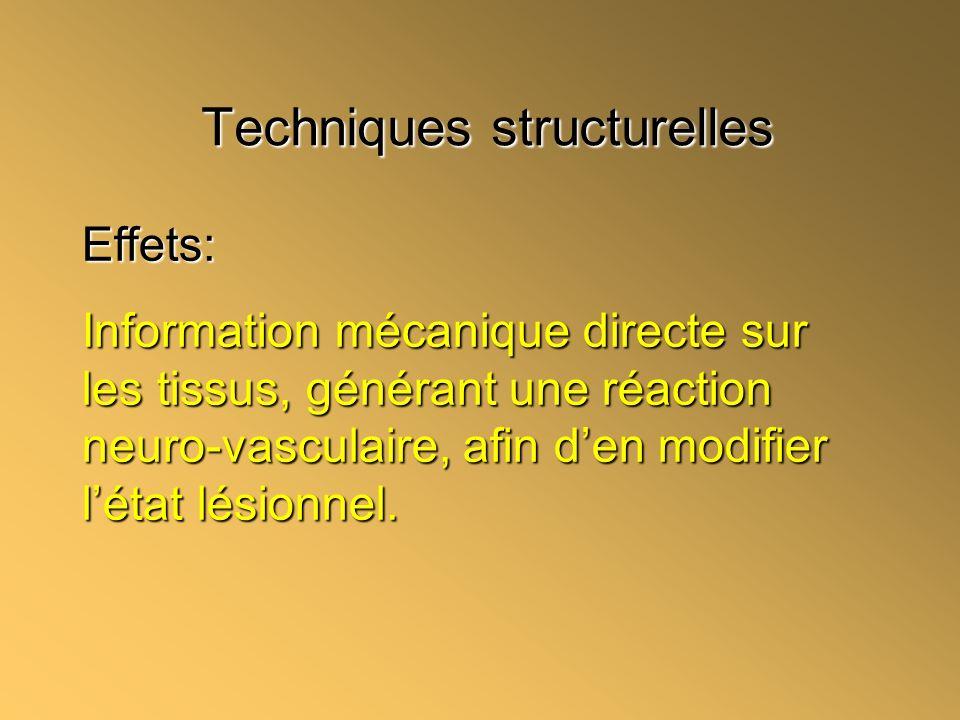Techniques structurelles Effets: Information mécanique directe sur les tissus, générant une réaction neuro-vasculaire, afin den modifier létat lésionn