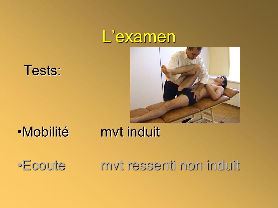 Lexamen Tests: Mobilité mvt induitMobilité mvt induit Ecoutemvt ressenti non induitEcoutemvt ressenti non induit