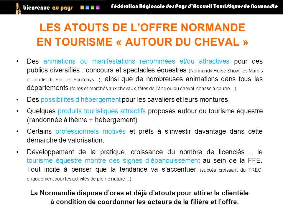 Des animations ou manifestations renommées et/ou attractives pour des publics diversifiés : concours et spectacles équestres (Normandy Horse Show, les