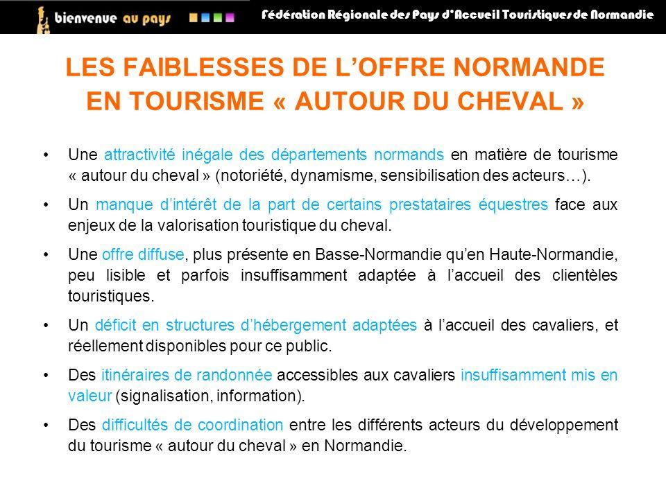 Une attractivité inégale des départements normands en matière de tourisme « autour du cheval » (notoriété, dynamisme, sensibilisation des acteurs…). U