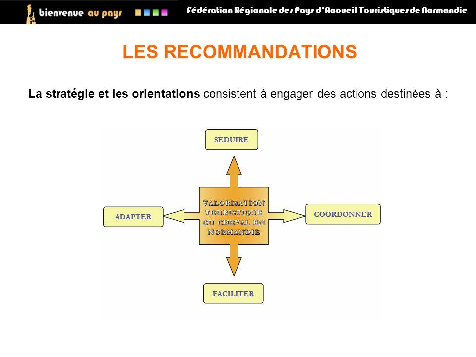 La stratégie et les orientations consistent à engager des actions destinées à : LES RECOMMANDATIONS Fédération Régionale des Pays dAccueil Touristique