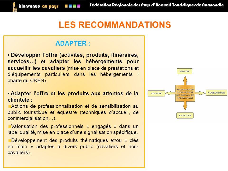 LES RECOMMANDATIONS Fédération Régionale des Pays dAccueil Touristiques de Normandie ADAPTER : Développer loffre (activités, produits, itinéraires, se