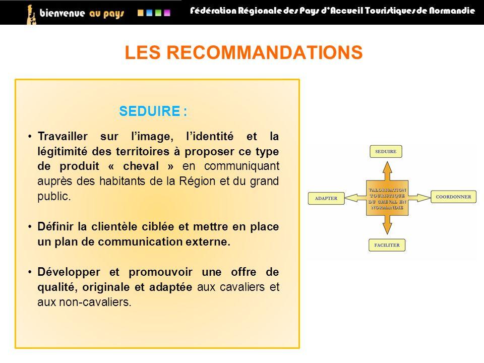 LES RECOMMANDATIONS Fédération Régionale des Pays dAccueil Touristiques de Normandie SEDUIRE : Travailler sur limage, lidentité et la légitimité des t