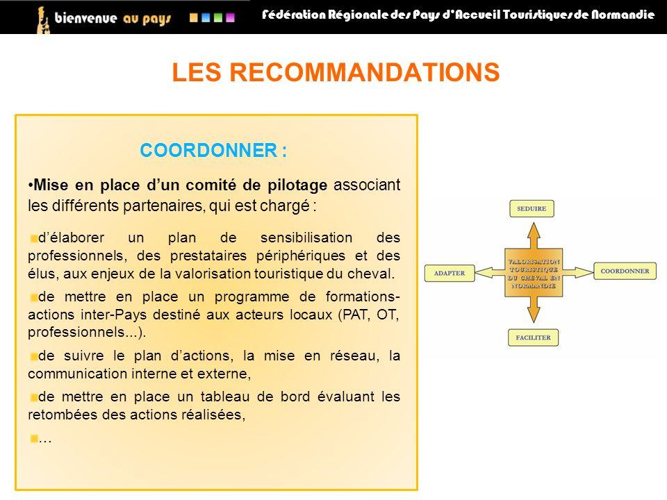 LES RECOMMANDATIONS Fédération Régionale des Pays dAccueil Touristiques de Normandie COORDONNER : Mise en place dun comité de pilotage associant les d