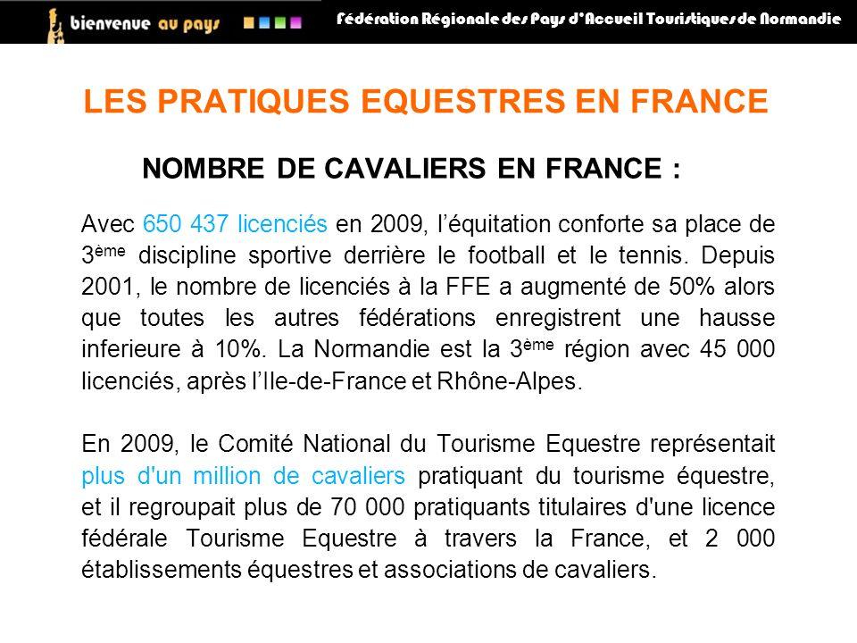 NOMBRE DE CAVALIERS EN FRANCE : Avec 650 437 licenciés en 2009, léquitation conforte sa place de 3 ème discipline sportive derrière le football et le