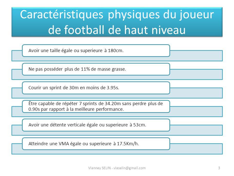 Modélisation de lactivité Vianney SELIN - viaselin@gmail.com4 Lactivité football peut être caracterisé par une durée longue (2X45min), fréquence cardiaque élevée et une lactémie peu importante.