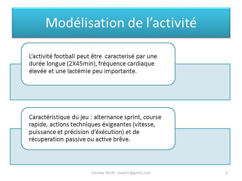 Modélisation de lactivité Vianney SELIN - viaselin@gmail.com4 Lactivité football peut être caracterisé par une durée longue (2X45min), fréquence cardi