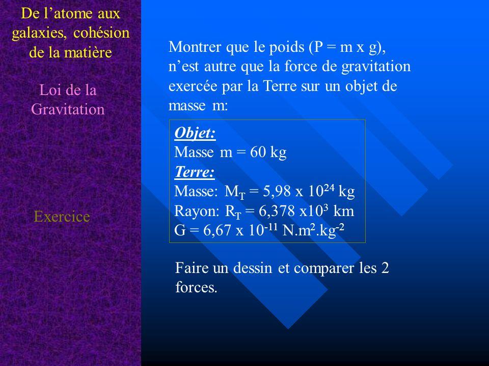 De latome aux galaxies, cohésion de la matière Interactions électrostatiques Soit 2 charges électriques q et q.