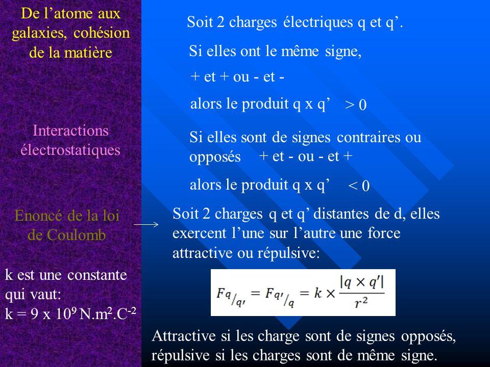 De latome aux galaxies, cohésion de la matière Exercice Comparer le force électrostatique et la force gravitationnelle entre le proton et lélectron dans latome dhydrogène: