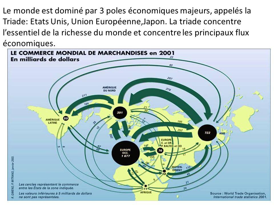 Le monde est dominé par 3 poles économiques majeurs, appelés la Triade: Etats Unis, Union Européenne,Japon. La triade concentre lessentiel de la riche