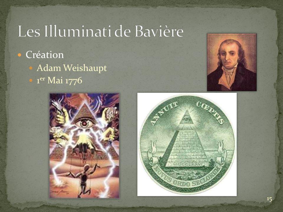 Création Adam Weishaupt 1 er Mai 1776 15