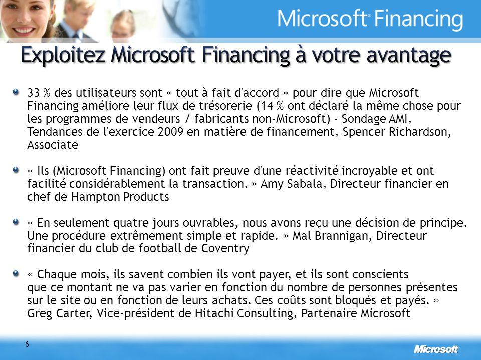 33 % des utilisateurs sont « tout à fait d accord » pour dire que Microsoft Financing améliore leur flux de trésorerie (14 % ont déclaré la même chose pour les programmes de vendeurs / fabricants non-Microsoft) - Sondage AMI, Tendances de l exercice 2009 en matière de financement, Spencer Richardson, Associate « Ils (Microsoft Financing) ont fait preuve d une réactivité incroyable et ont facilité considérablement la transaction.