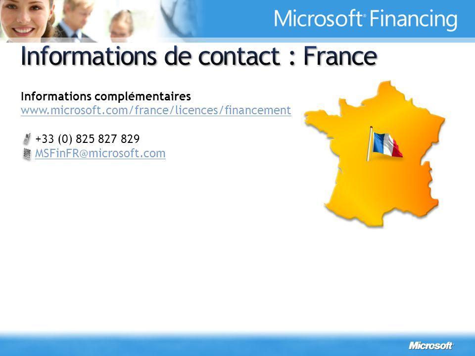 © 2010 Microsoft Corporation.Tous droits réservés.