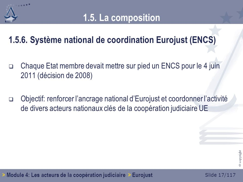 Slide 17/117 © copyright 1.5. La composition 1.5.6.