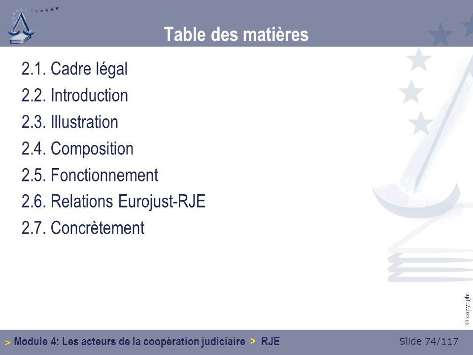 Slide 74/117 © copyright Table des matières 2.1. Cadre légal 2.2.