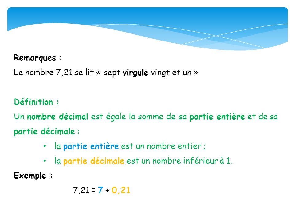 Remarques : Le nombre 7,21 se lit « sept virgule vingt et un » Définition : Un nombre décimal est égale la somme de sa partie entière et de sa partie