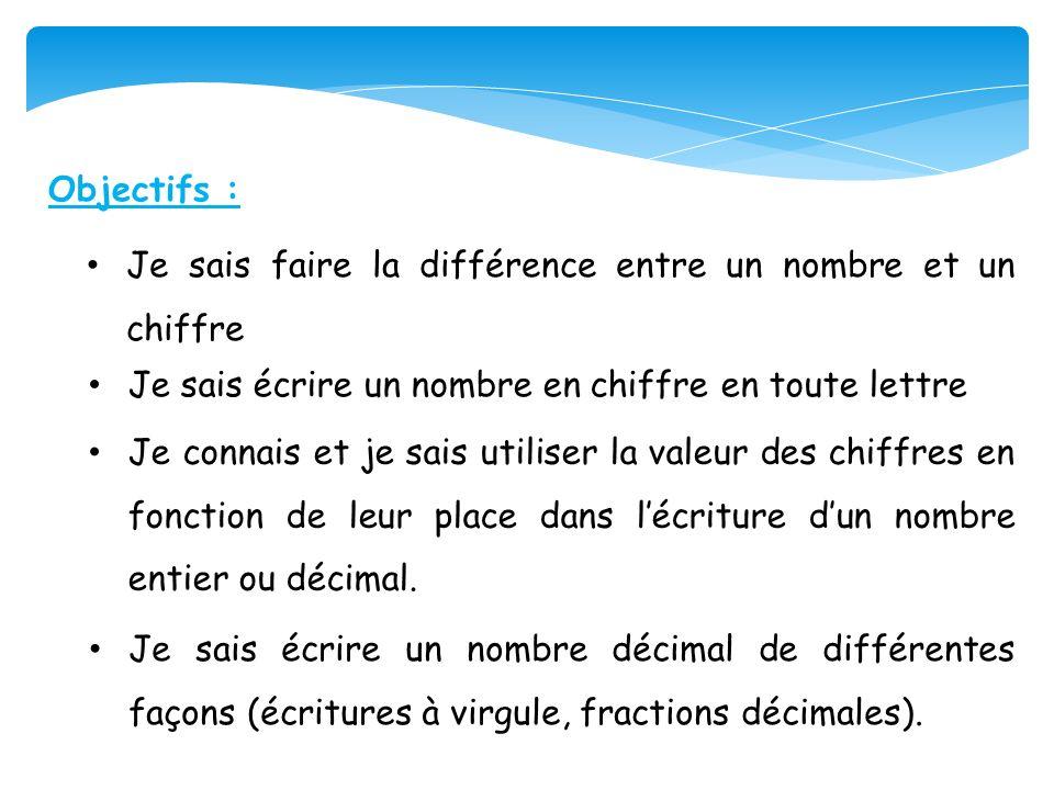 Objectifs : Je sais écrire un nombre en chiffre en toute lettre Je connais et je sais utiliser la valeur des chiffres en fonction de leur place dans l