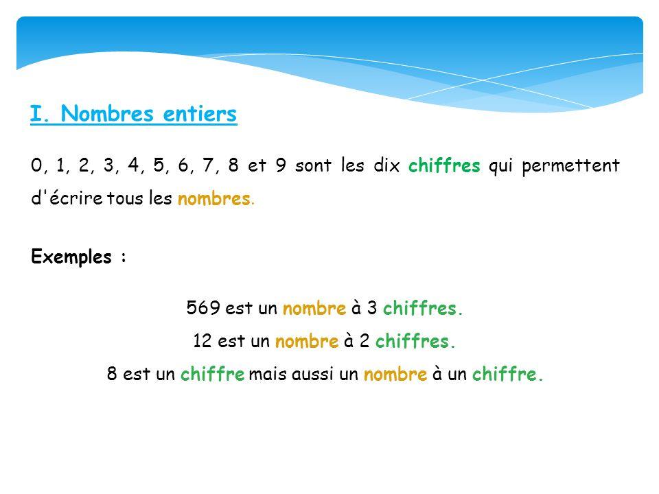 I. Nombres entiers 0, 1, 2, 3, 4, 5, 6, 7, 8 et 9 sont les dix chiffres qui permettent d'écrire tous les nombres. Exemples : 569 est un nombre à 3 chi