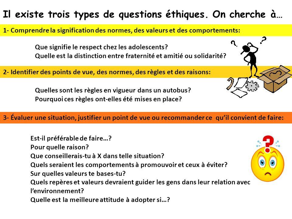 Il existe trois types de questions éthiques. On cherche à… 1- Comprendre la signification des normes, des valeurs et des comportements: Que signifie l