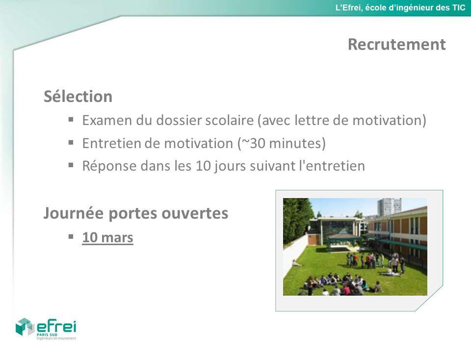 Recrutement Sélection Examen du dossier scolaire (avec lettre de motivation) Entretien de motivation (~30 minutes) Réponse dans les 10 jours suivant l