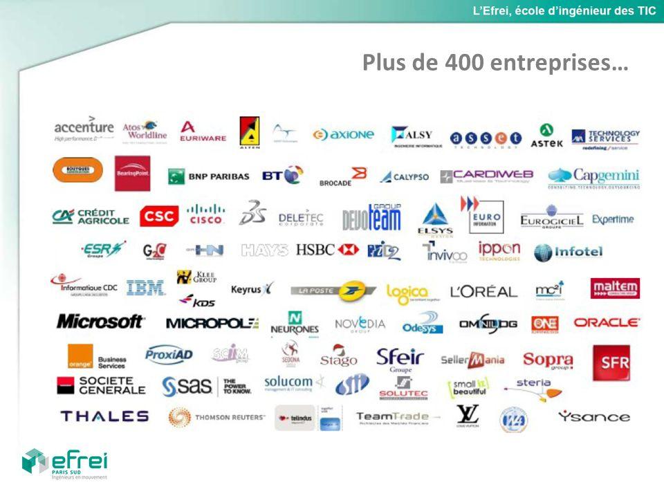 Plus de 400 entreprises…
