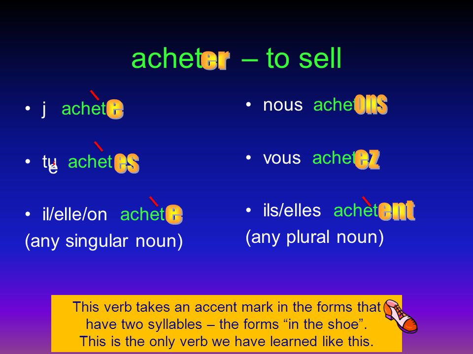 achet – to sell j achet tu achet il/elle/on achet (any singular noun) nous achet vous achet ils/elles achet (any plural noun) e This verb takes an accent mark in the forms that have two syllables – the forms in the shoe.