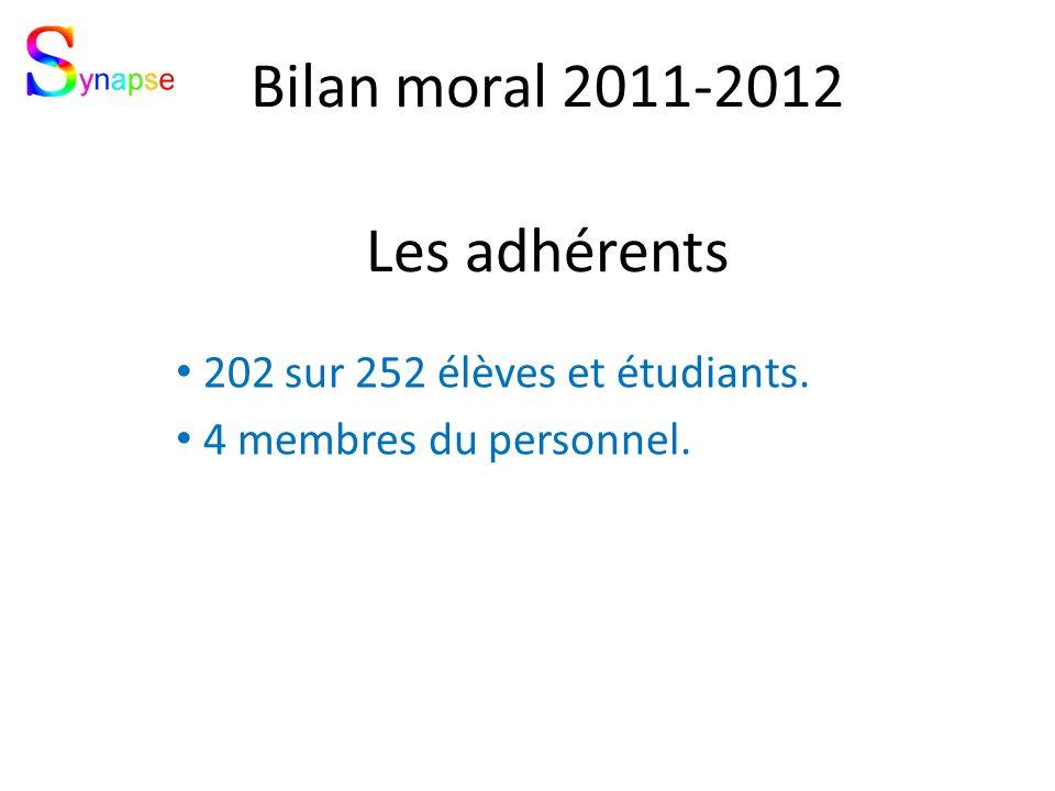 Les adhérents 202 sur 252 élèves et étudiants. 4 membres du personnel. Bilan moral 2011-2012