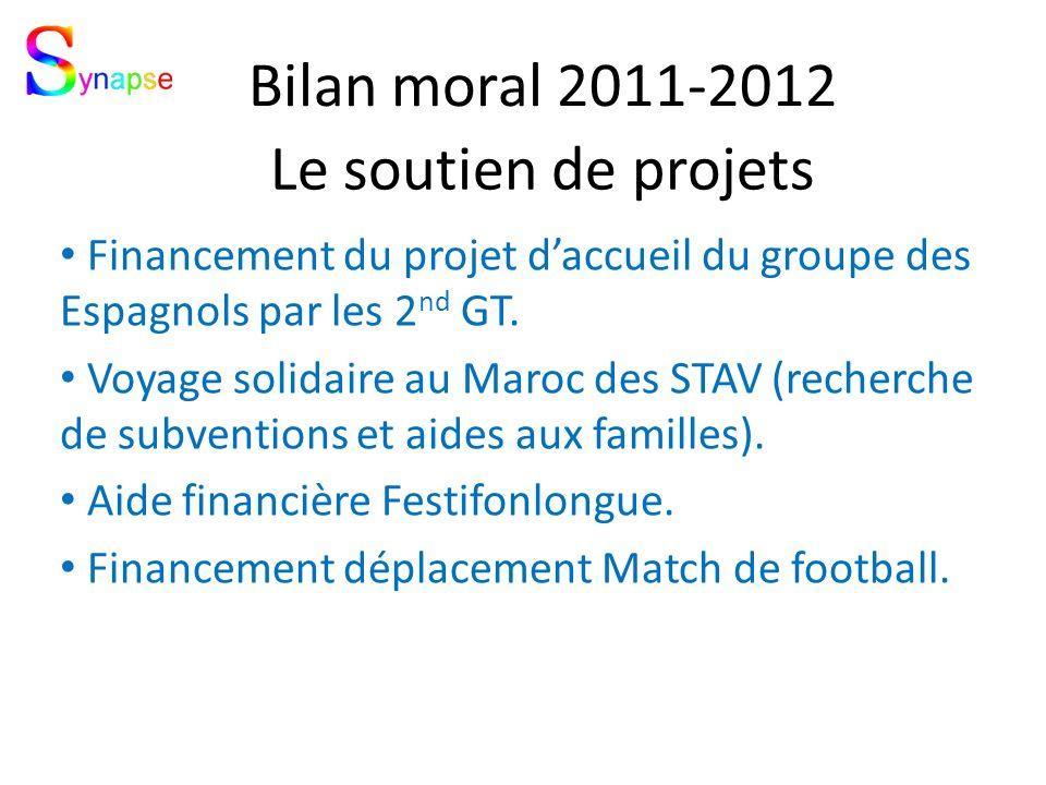 Le soutien de projets Financement du projet daccueil du groupe des Espagnols par les 2 nd GT.