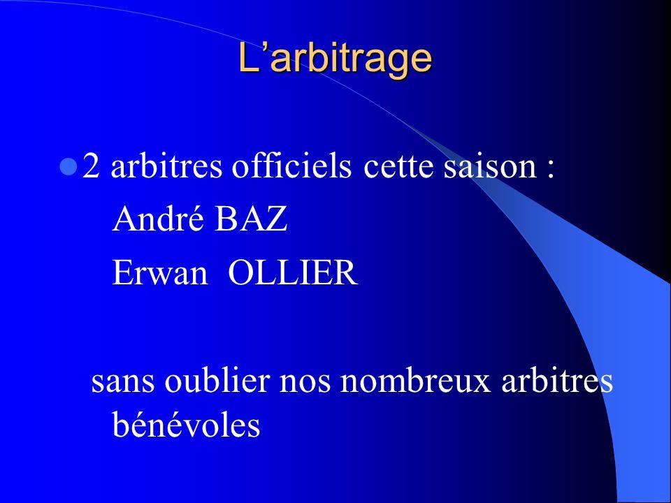 Larbitrage 2 arbitres officiels cette saison : André BAZ Erwan OLLIER sans oublier nos nombreux arbitres bénévoles