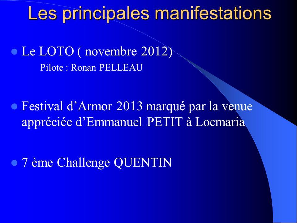Les principales manifestations Le LOTO ( novembre 2012) Pilote : Ronan PELLEAU Festival dArmor 2013 marqué par la venue appréciée dEmmanuel PETIT à Locmaria 7 ème Challenge QUENTIN