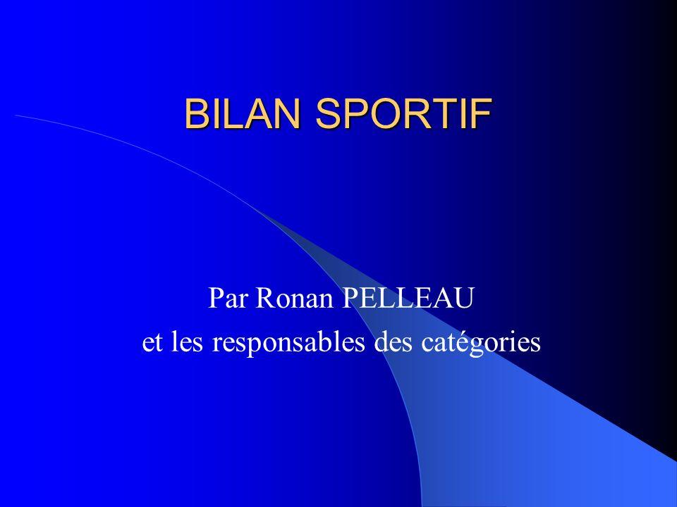 BILAN SPORTIF Par Ronan PELLEAU et les responsables des catégories