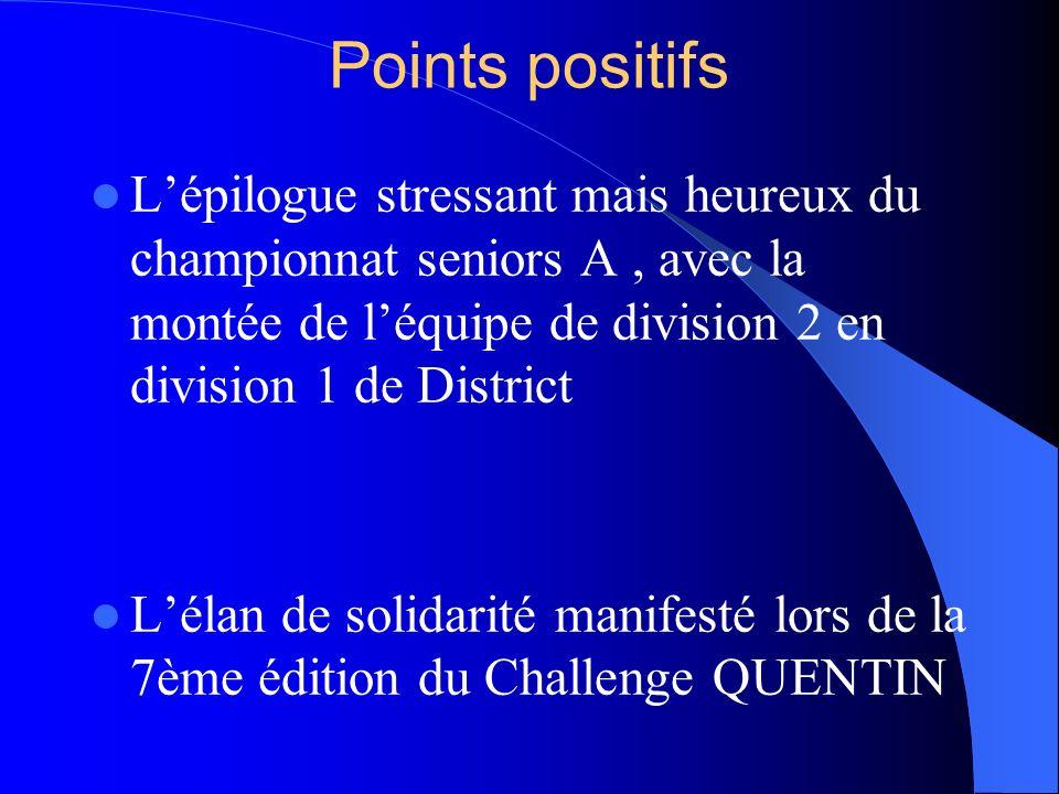 Points positifs Lépilogue stressant mais heureux du championnat seniors A, avec la montée de léquipe de division 2 en division 1 de District Lélan de solidarité manifesté lors de la 7ème édition du Challenge QUENTIN