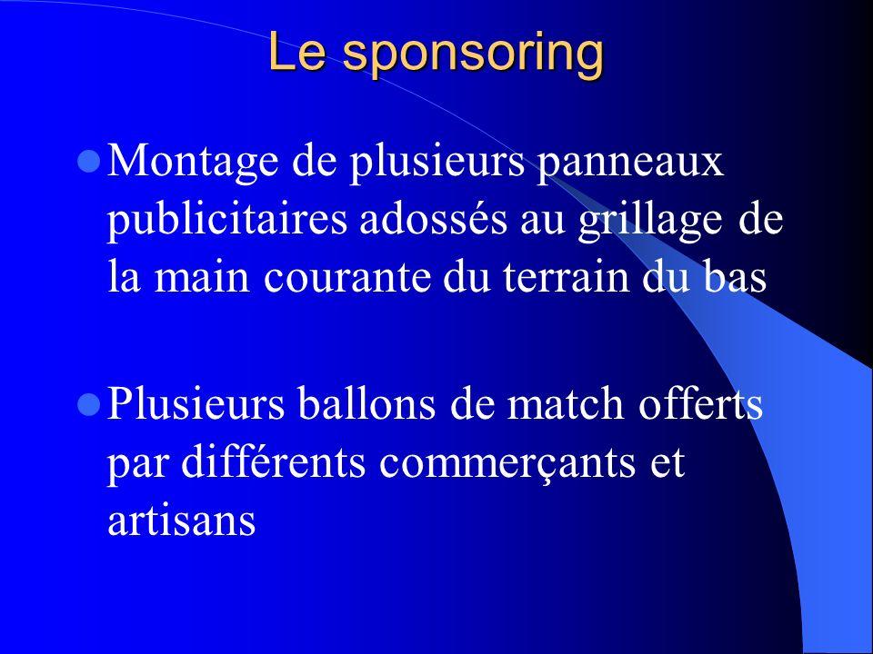 Le sponsoring Montage de plusieurs panneaux publicitaires adossés au grillage de la main courante du terrain du bas Plusieurs ballons de match offerts par différents commerçants et artisans