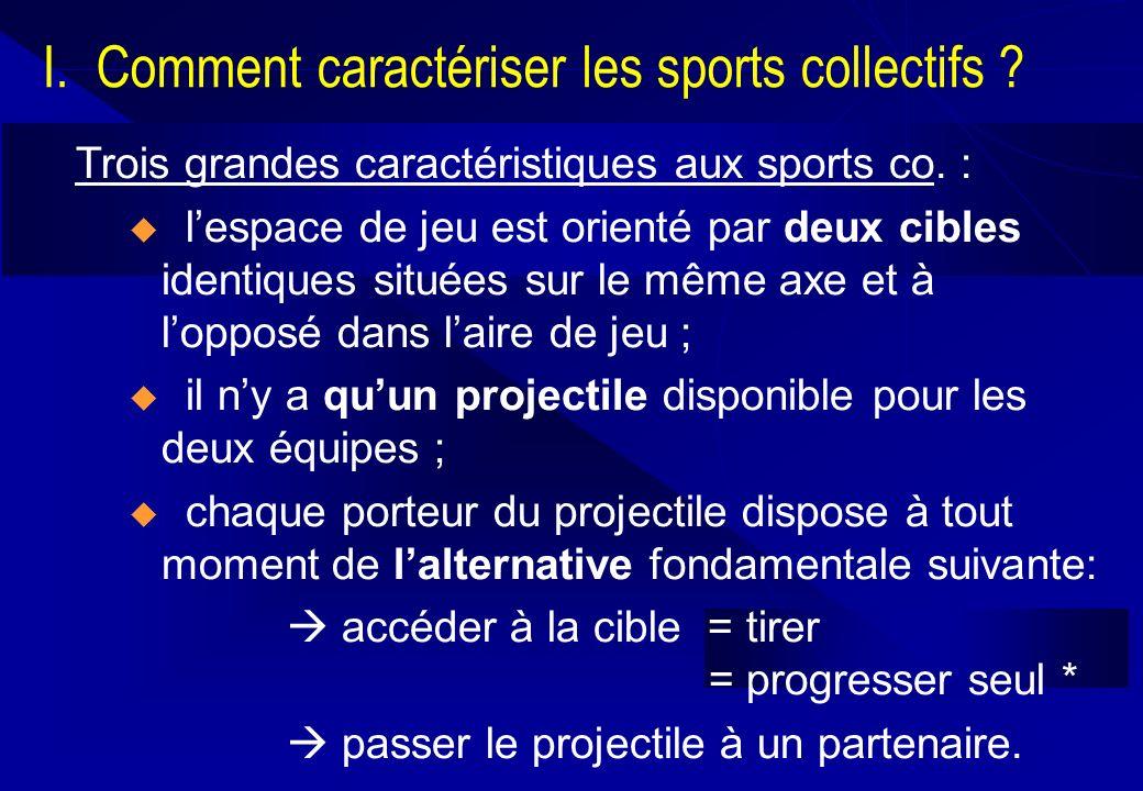 I. Comment caractériser les sports collectifs ? Trois grandes caractéristiques aux sports co. : u lespace de jeu est orienté par deux cibles identique