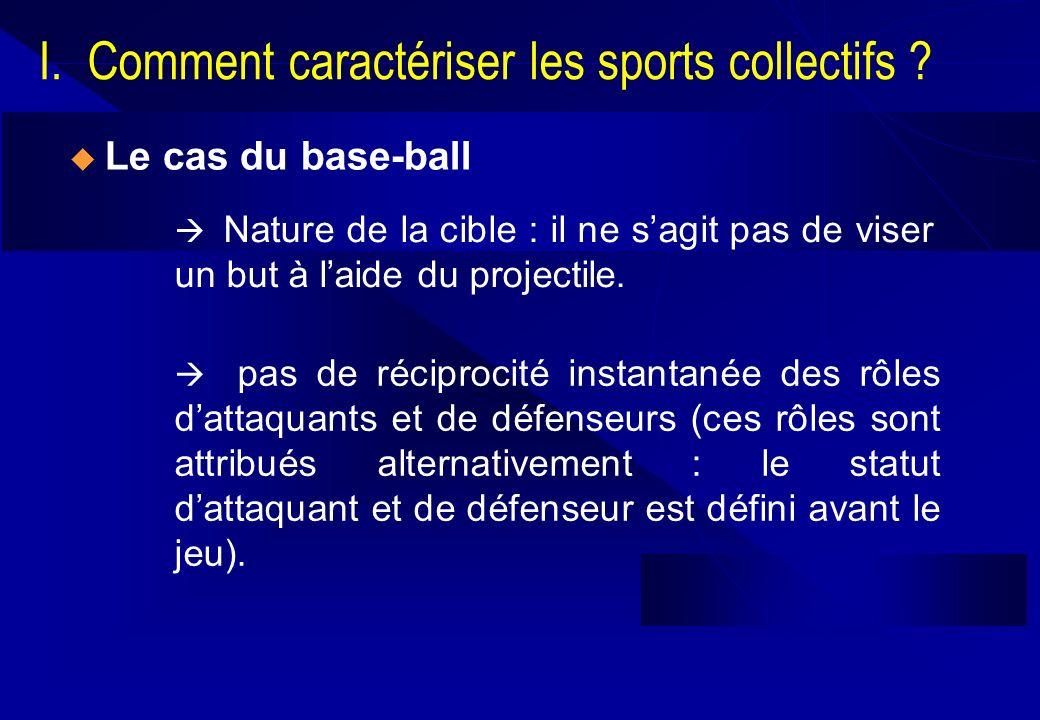 I. Comment caractériser les sports collectifs ? Le cas du base-ball pas de réciprocité instantanée des rôles dattaquants et de défenseurs (ces rôles s
