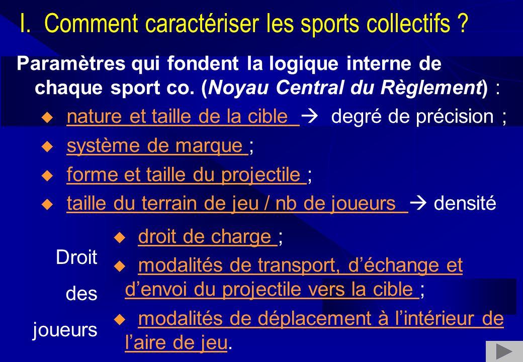 I. Comment caractériser les sports collectifs ? Paramètres qui fondent la logique interne de chaque sport co. (Noyau Central du Règlement) : u nature