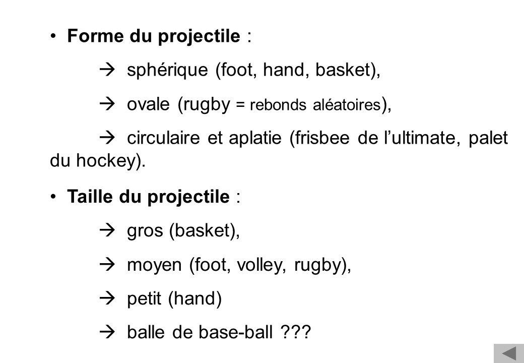 Forme du projectile : sphérique (foot, hand, basket), ovale (rugby = rebonds aléatoires ), circulaire et aplatie (frisbee de lultimate, palet du hocke
