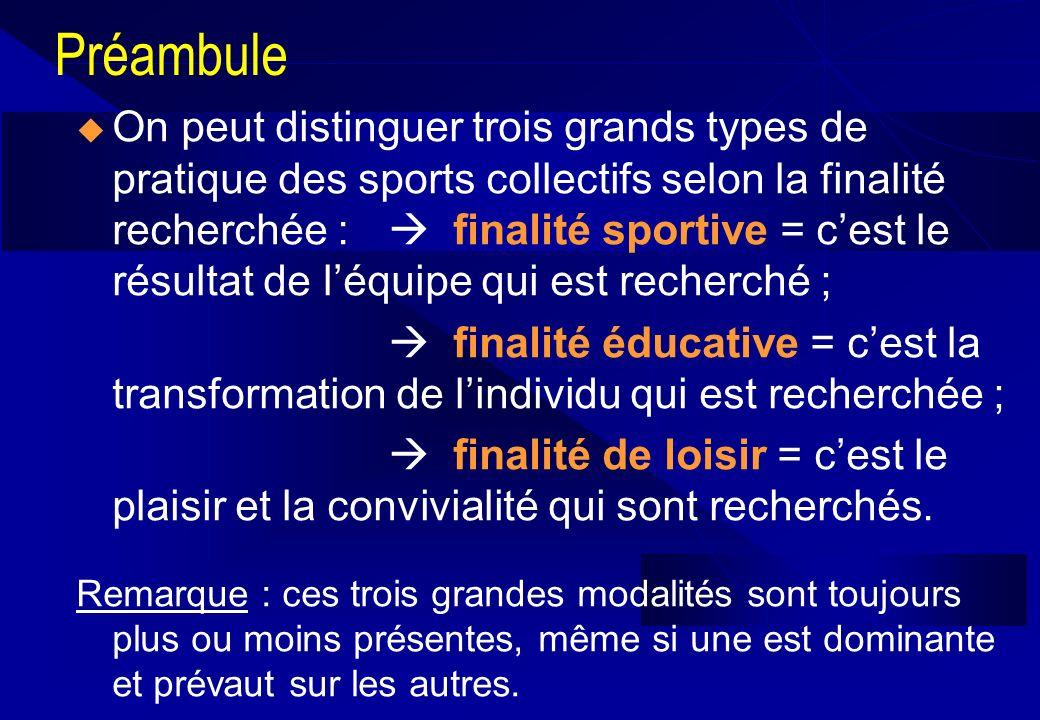Préambule On peut distinguer trois grands types de pratique des sports collectifs selon la finalité recherchée : finalité sportive = cest le résultat