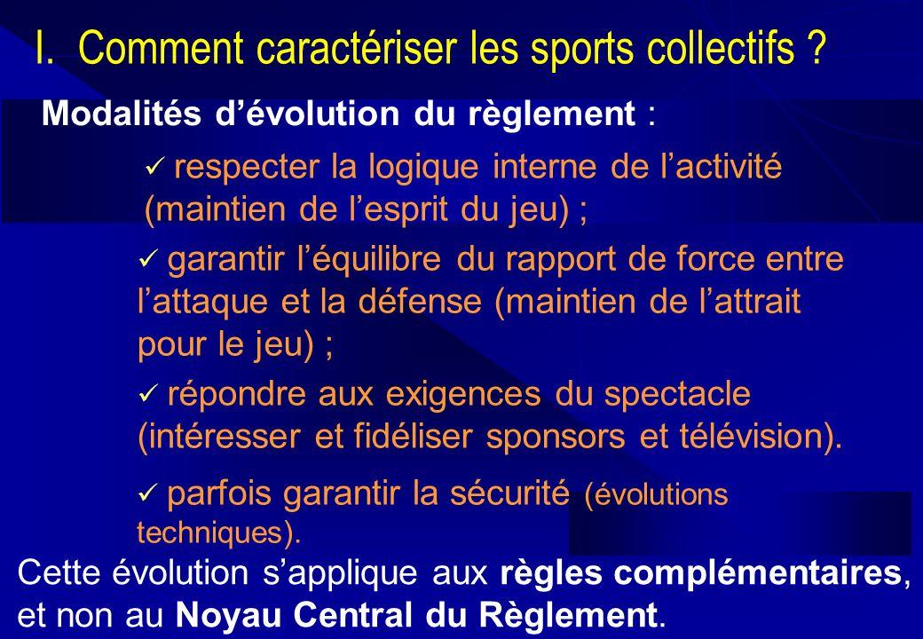 I. Comment caractériser les sports collectifs ? Modalités dévolution du règlement : respecter la logique interne de lactivité (maintien de lesprit du