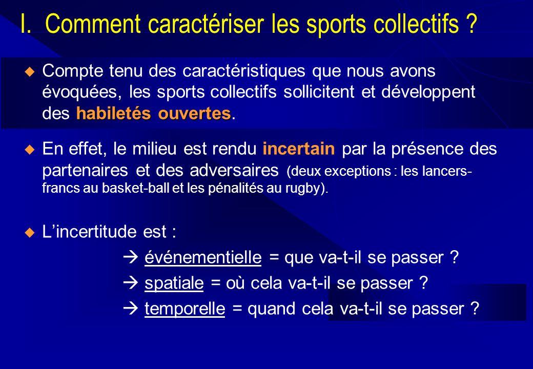 I. Comment caractériser les sports collectifs ? habiletés ouvertes Compte tenu des caractéristiques que nous avons évoquées, les sports collectifs sol