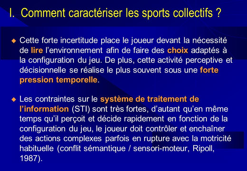 I. Comment caractériser les sports collectifs ? lirechoix forte pression temporelle Cette forte incertitude place le joueur devant la nécessité de lir