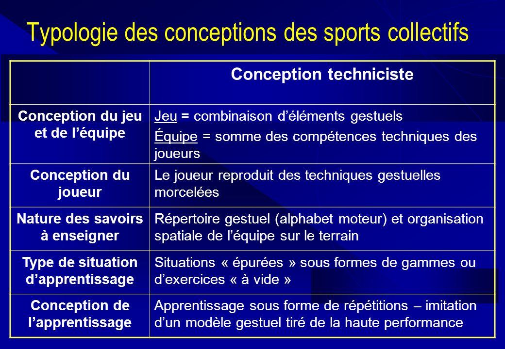 Typologie des conceptions des sports collectifs Conception techniciste Conception du jeu et de léquipe Jeu = combinaison déléments gestuels Équipe = s