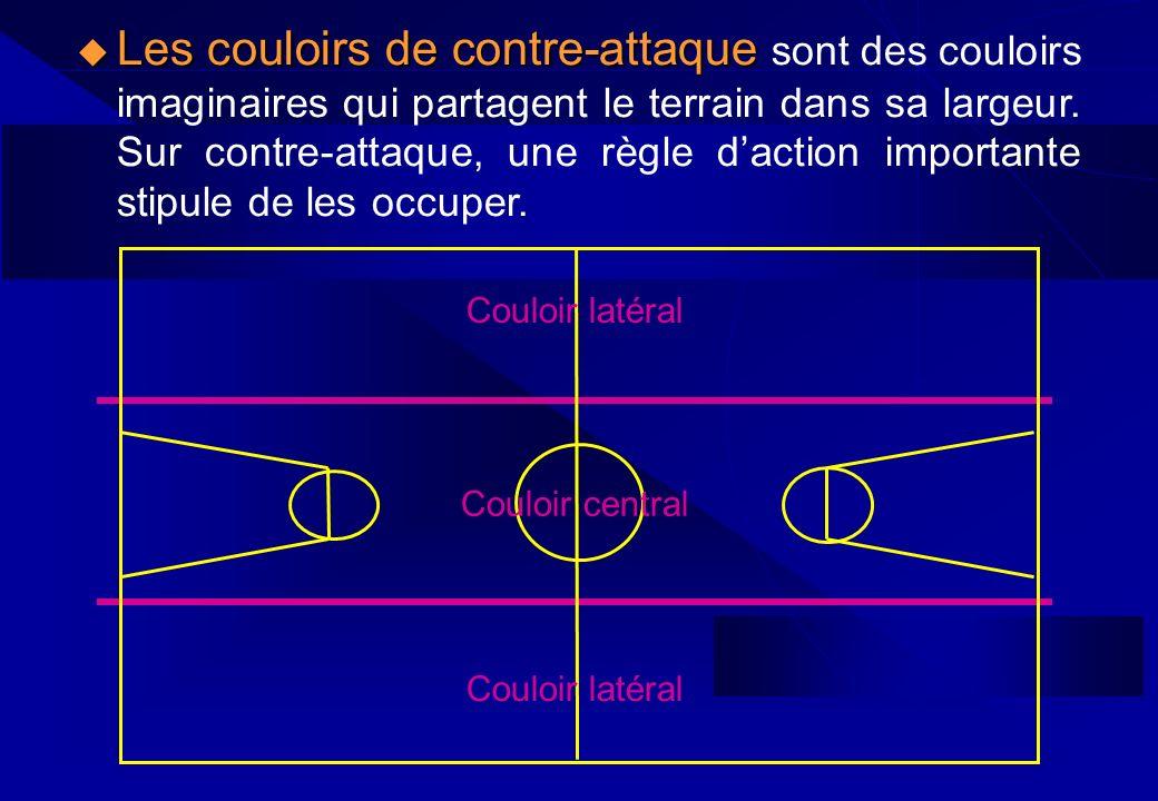 Les couloirs de contre-attaque Les couloirs de contre-attaque sont des couloirs imaginaires qui partagent le terrain dans sa largeur. Sur contre-attaq