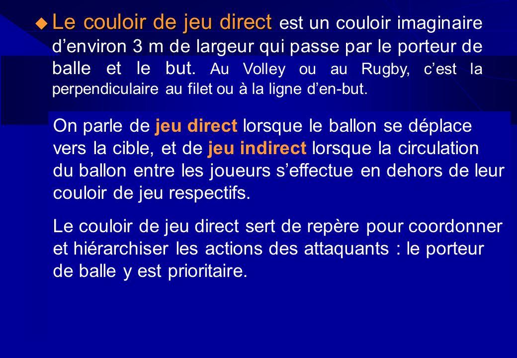 On parle de jeu direct lorsque le ballon se déplace vers la cible, et de jeu indirect lorsque la circulation du ballon entre les joueurs seffectue en