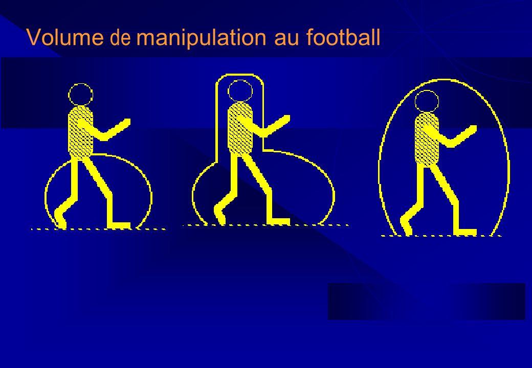 Volume de manipulation au football